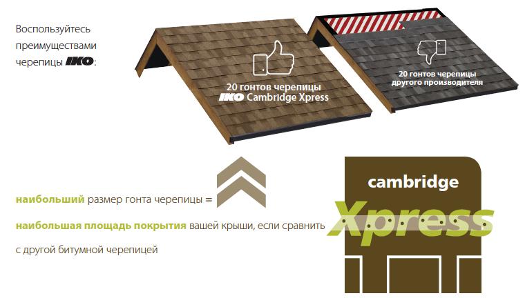 iko_cambridge_xpress-1