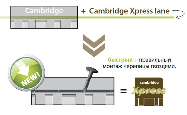 iko_cambridge_xpress-2