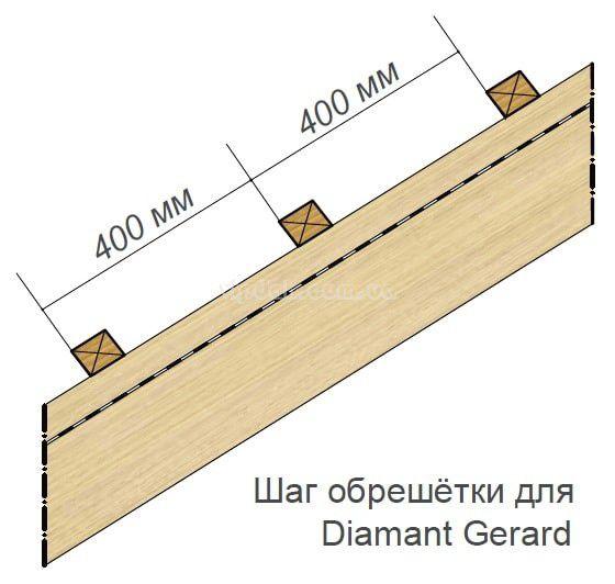 Diamant Gerard Battens-min