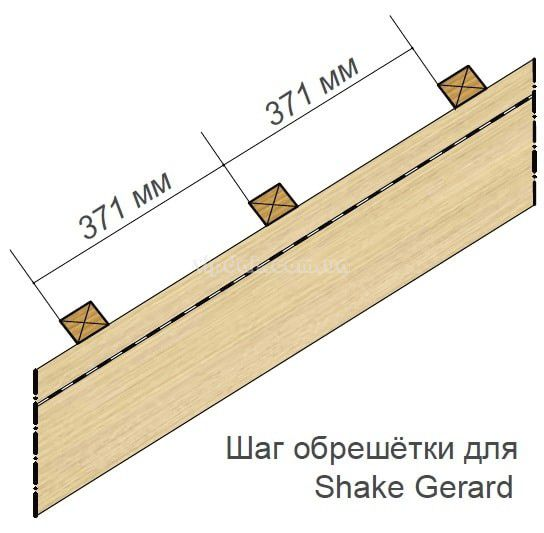 Shake Gerard Battens