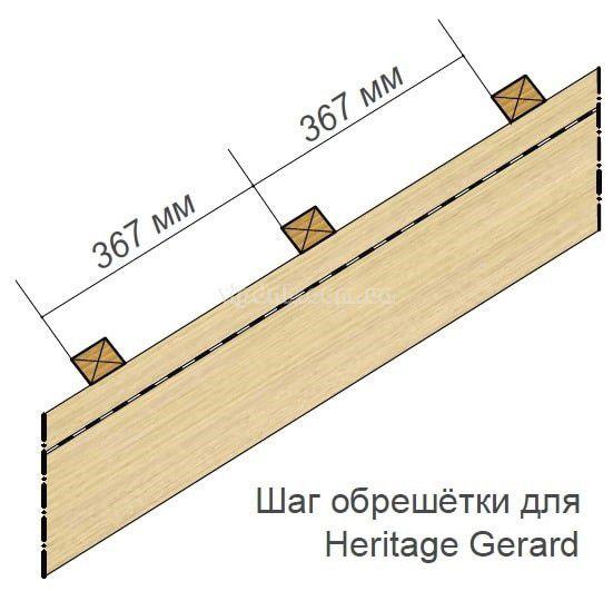 Heritage Gerard Battens