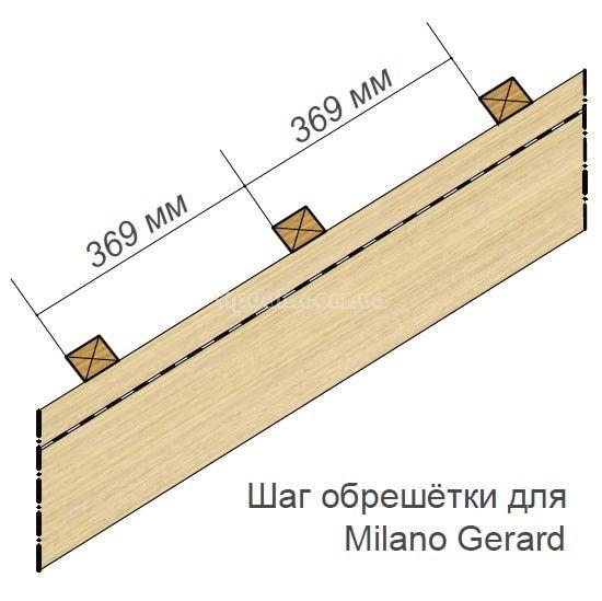 Milano Gerard Battens
