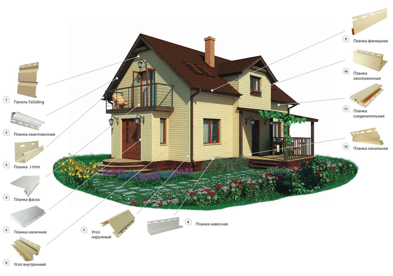 fasiding_house