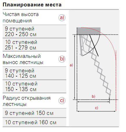 roto-electro-nozhnichnaya_razm