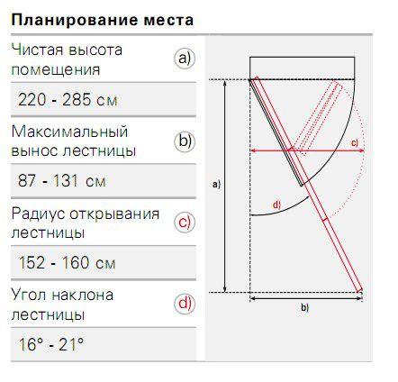 roto-esca-11-iso-rc_razm