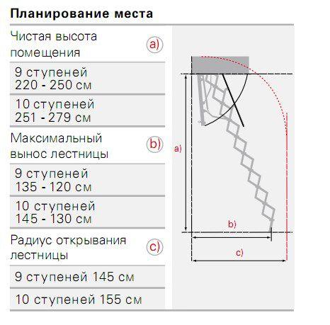 roto-exclusiv-nozhnichnaya_razm