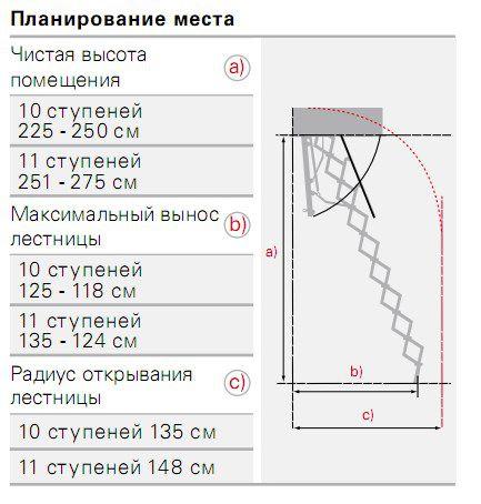roto-mini-nozhnichnaya_razm