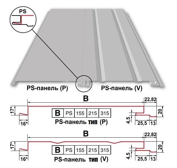 ps_panel