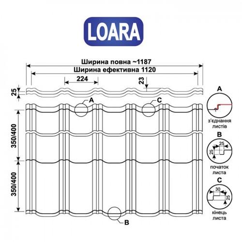 loara-kresl-1